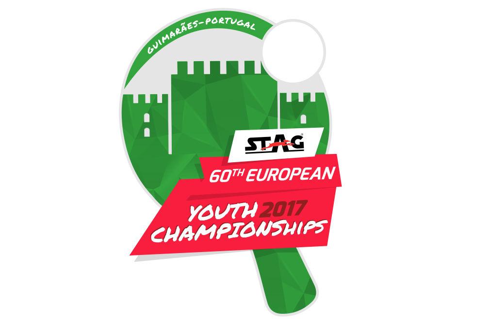 Fernando Janz für die European Youth Championships nominiert