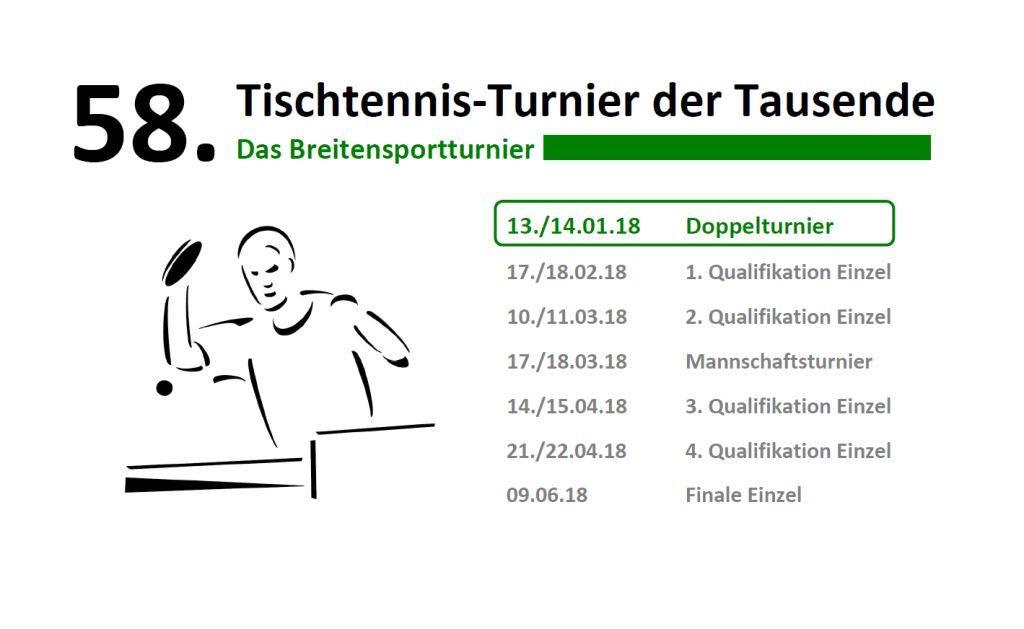 TTT-Doppelturnier am 13. und 14.01.2018