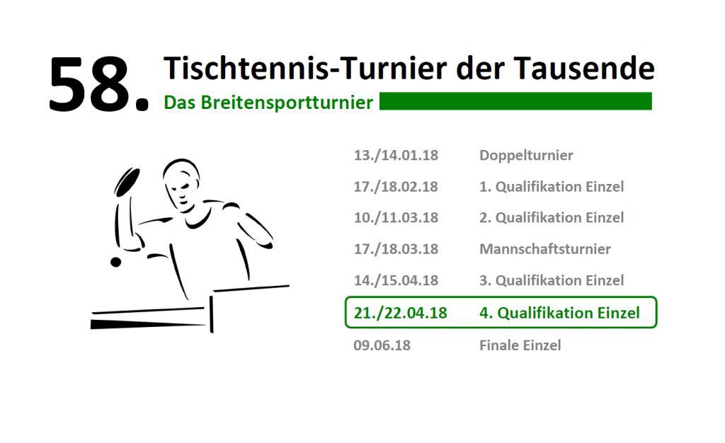 58. Tischtennis-Turnier der Tausende – 4. Qualifikation (Einzel)
