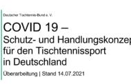 Zwischenupdate zu Schutz-/Hygienemaßnahmen i.S. Covid-19